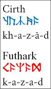 Cirth- und Futhark-Runen